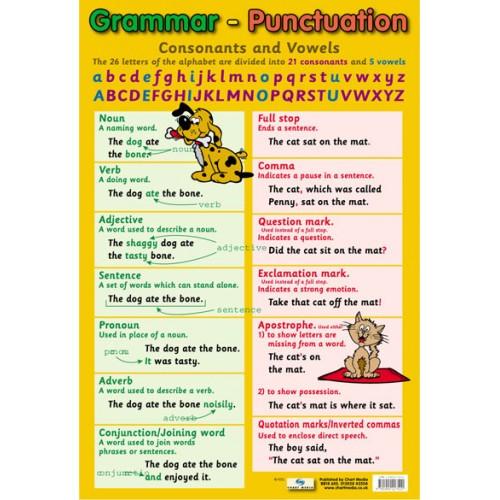 Punctuation - Colman